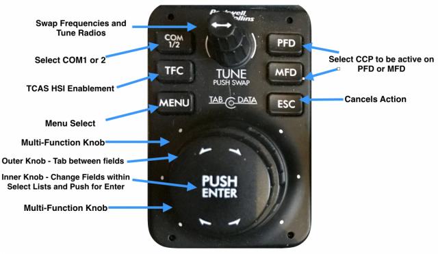 Cursor Control Panel - CCP