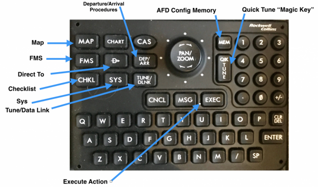 CJ3 Fusion Multifunction Keyboard Panel