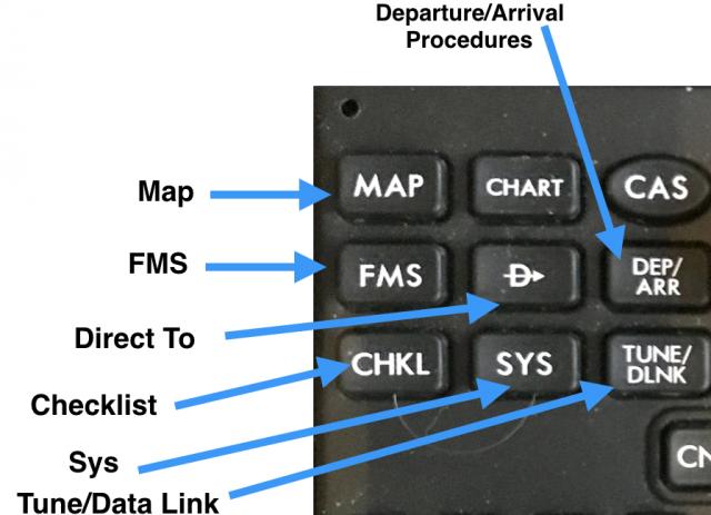 CJ3 Fusion Multifunction Keyboard Panel - MFD Quck Keys